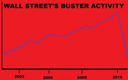 buster activity graph